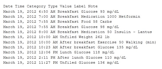 Diabetes Pilot Emailed Log
